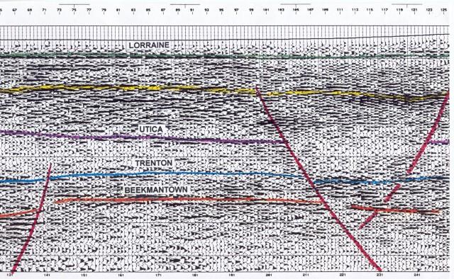 Cartographie géologique